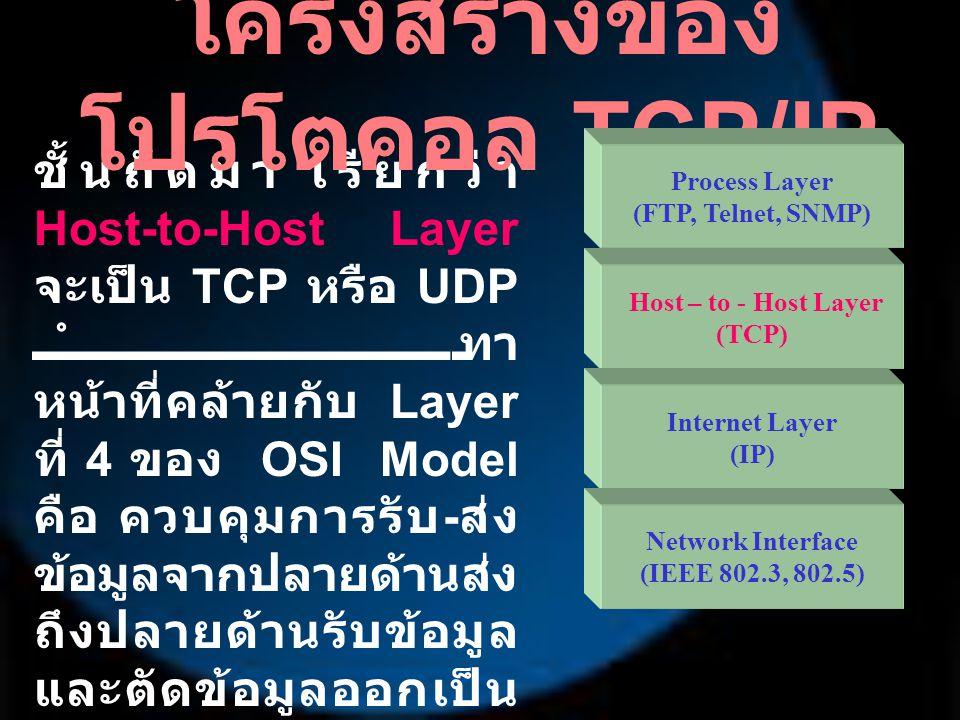 ชั้นถัดลงมา เรียกว่า Internet Layer ได้แก่ ส่วนของโปรโตคอล IP ทำ หน้าที่คล้ายกับ Layer ที่ 3 ของ OSI Model คือ เชื่อมต่อคอมพิวเตอร์เข้า กับระบบเครือข่ายที่อยู่ชั้น ล่างลงไป และทำหน้าที่ เลือกเส้นทางการรับส่ง ข้อมูลผ่านอุปกรณ์ เครือข่ายต่าง ๆ จนไปถึง ผู้รับ ข้อมูล ในชั้นนี้จะจัดการ กับกลุ่มข้อมูลในลักษณะที่ เรียกว่า Frame ในรูปแบบ ของ TCP/IP ที่เรารู้จักกัน นั่นเอง โครงสร้างของ โปรโตคอล TCP/IP Process Layer (FTP, Telnet, SNMP) Host – to - Host Layer (TCP) Internet Layer (IP) Network Interface (IEEE 802.3, 802.5)