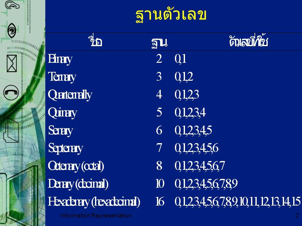 Information Representation13 ตัวอย่าง ( แบบ ไม่ลงตัว ) 0.1 x 2=0.2 จำนวนเศษ 0 0.2 x 2=0.4 จำนวนเศษ 0 0.4 x 2=0.8 จำนวนเศษ 0 0.8 x 2=1.6 จำนวนเศษ 1 0.6 x 2=1.2 จำนวนเศษ 1 0.2 x 2=0.4 จำนวนเศษ 0 เพราะฉะนั้น 0.1 = (0.000110…) 2