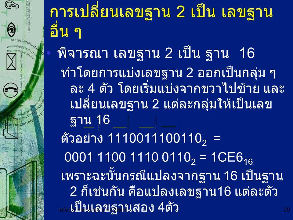 Information Representation20 การเปลี่ยนเลขฐาน 2 เป็น เลขฐาน อื่น ๆ พิจารณา เลขฐาน 2 เป็น ฐาน 16 ทำโดยการแบ่งเลขฐาน 2 ออกเป็นกลุ่ม ๆ ละ 4 ตัว โดยเริ่มแ