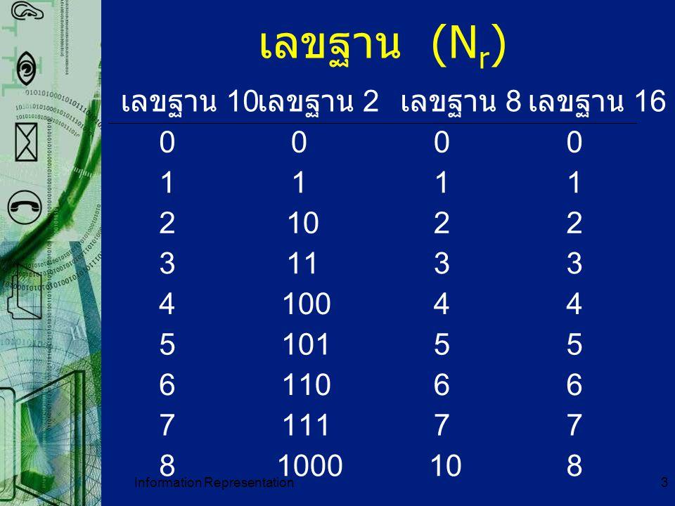 Information Representation3 เลขฐาน (N r ) เลขฐาน 10 เลขฐาน 2 เลขฐาน 8 เลขฐาน 16 0000 1111 21022 31133 410044 510155 611066 711177 81000108