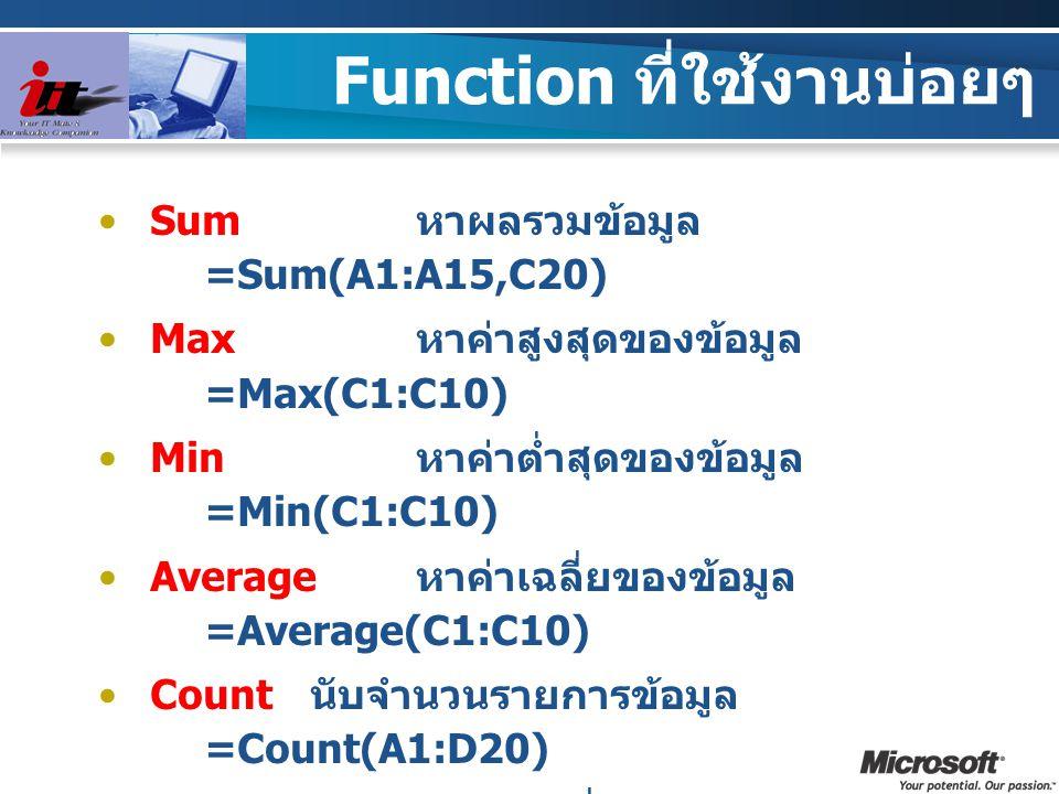 Function ที่ใช้งานบ่อยๆ Sum หาผลรวมข้อมูล =Sum(A1:A15,C20) Max หาค่าสูงสุดของข้อมูล =Max(C1:C10) Min หาค่าต่ำสุดของข้อมูล =Min(C1:C10) Average หาค่าเฉ