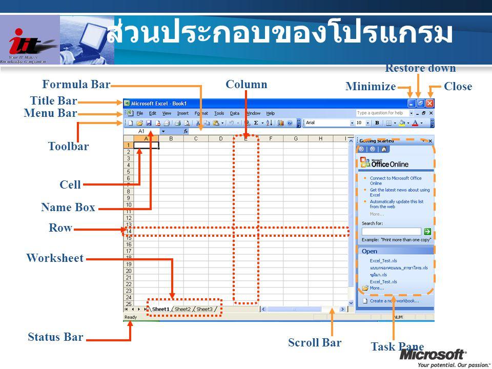 ส่วนประกอบของโปรแกรม Status Bar Formula Bar Toolbar Menu Bar Title Bar Task Pane Minimize Restore down Close Scroll Bar Cell Worksheet Name Box Row Co