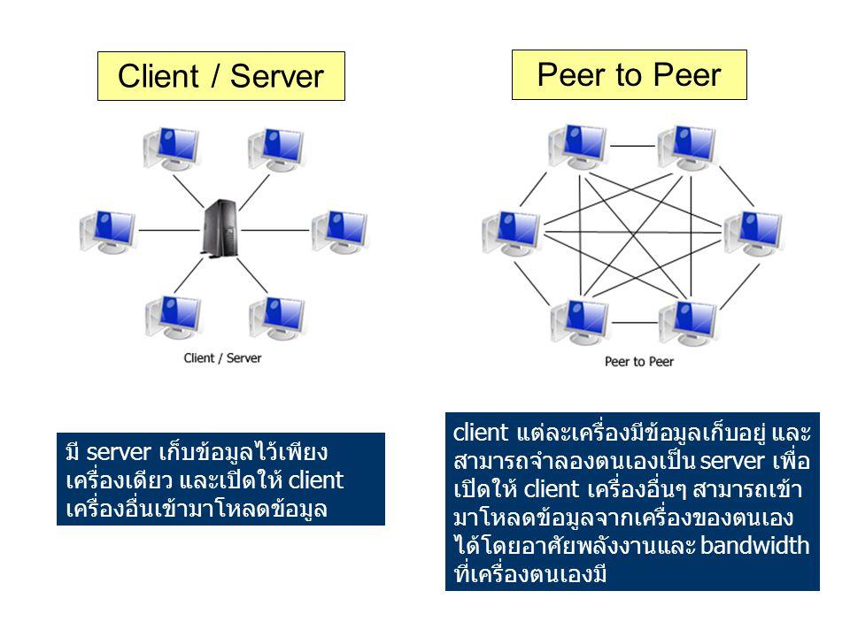 Client / Server Peer to Peer - มีความปลอดภัยสูง เพราะว่า การจัดการในด้านรักษาความ ปลอดภัยนั้นจะทำกันบนเครื่อง Server เพียงเครื่องเดียว ทำ ให้ดูแลรักษาง่าย และสะดวก มีการกำหนดสิทธิการเข้าใช้ ทรัพยากรต่างๆของ Client - ง่ายต่อการบริหารจัดการหาก เครือข่ายถูกขยายขนาด รวมทั้งมีผู้ใช้งานเพิ่มขึ้น - สามารถติดตั้ง Application ไว้ที่เซิร์ฟเวอร์เพียงชุดเดียว และแบ่งใช้งานแก่ผู้ใช้งานเป็น จำนวนมาก ทำให้ประหยัด ค่าใช้จ่ายในเรื่องซอฟต์แวร์ได้ ดี - สามารถสำรองข้อมูลที่ server ทำให้สะดวกรวดเร็ว และปลอดภัย - คอมพิวเตอร์หรือ Host แต่ ละตัวบนเครือข่าย ต่างทำ หน้าที่เป็นทั้ง server และ Client ในตัว - สามารถแพร่กระจาย ข้อมูลออกไปได้อย่าง กว้างขวางและรวดเร็ว เพราะความเร็วไม่ได้ขึ้นอยู่ กับ server - ไม่ต้องติดตั้งเซิร์ฟเวอร์ ต่างหากเป็นการเฉพาะ - ติดตั้งง่าย ราคาถูก และ สะดวกต่อการบริหารจัดการ - ผู้ใช้งานคอมพิวเตอร์แต่ ละคนทำหน้าที่ดูแลรักษา ความปลอดภัยกันเอง ข้อดี