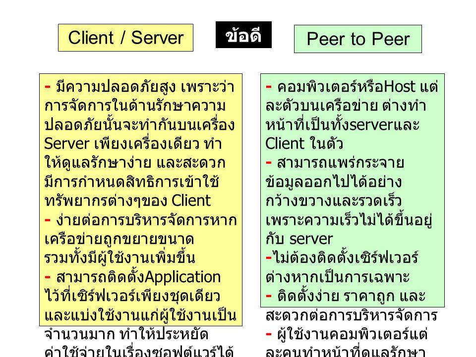 Client / ServerPeer to Peer ข้อเสี ย - ความเร็วในการถ่ายโอน ข้อมูลอาจลดลงเมื่อ จำนวน client เพิ่มสูงขึ้น ( เกิดคอขวดที่ Server) - หาก server มีปัญหาจะ ทำให้ทั้งระบบใช้งาน ไม่ได้ - ค่าใช้จ่ายในการติดตั้ง เซิร์ฟเวอร์ 1 ตัวสูงกว่า คอมพิวเตอร์ทั่วไป - จะต้องมีผู้ดูแลที่มีความรู้ พอสมควร มาจัดการเซิร์ฟเวอร์เป็น การเฉพาะ - ราคาของ ระบบปฏิบัติการที่ใช้ใน client/server แพงกว่า ระบบปฏิบัติการที่ใช้ใน p2p - มีข้อด้อยด้าน security ที่เครื่อง client ที่จำลองตนเอง เป็น server เพื่อเปิดให้ คนอื่นเข้ามาโหลด ข้อมูลได้ อาจถูกแฮก หรือถูกโจมตีจากผู้บุก รุก - ข้อมูลอาจมีไวรัสแอบ แฝง - เมื่อจำนวนของ ผู้ใช้งานมีเพิ่มขึ้นจะเกิด ปัญหาเกี่ยวกับการ บริหารจัดการขึ้น - P2P อาจเป็น เครือข่ายสำหรับ กระจายข้อมูลผิด กฎหมายหรือละเมิด ลิขสิทธิ์