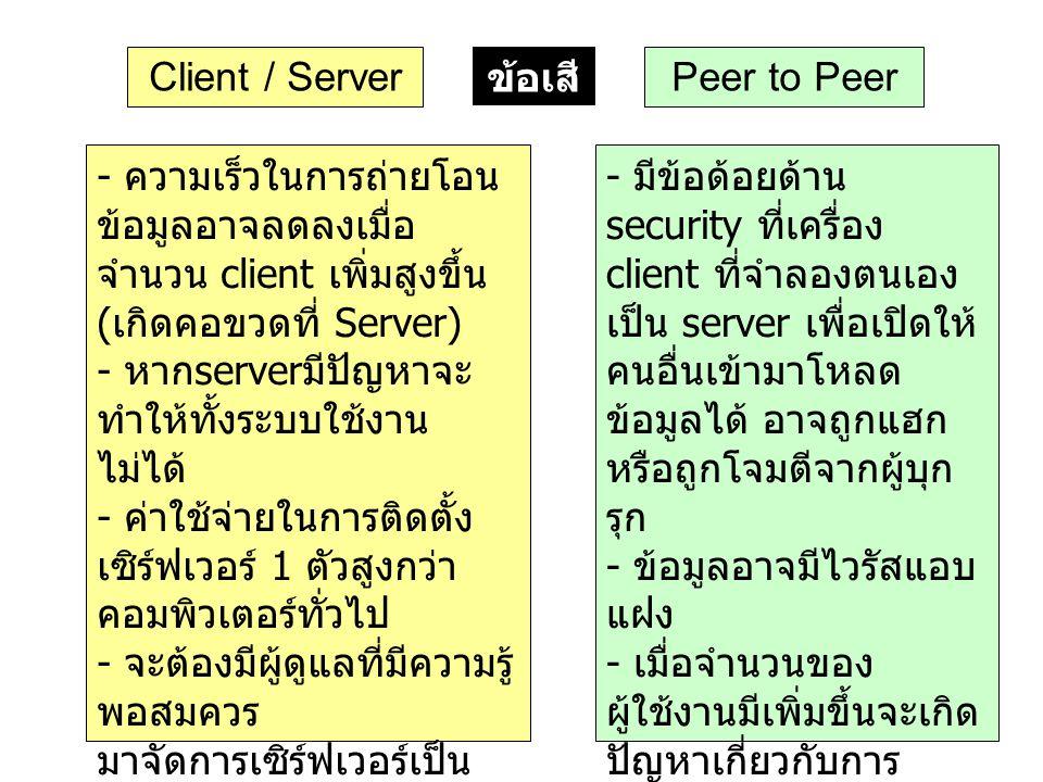 Client / ServerPeer to Peer ข้อเสี ย - ความเร็วในการถ่ายโอน ข้อมูลอาจลดลงเมื่อ จำนวน client เพิ่มสูงขึ้น ( เกิดคอขวดที่ Server) - หาก server มีปัญหาจะ