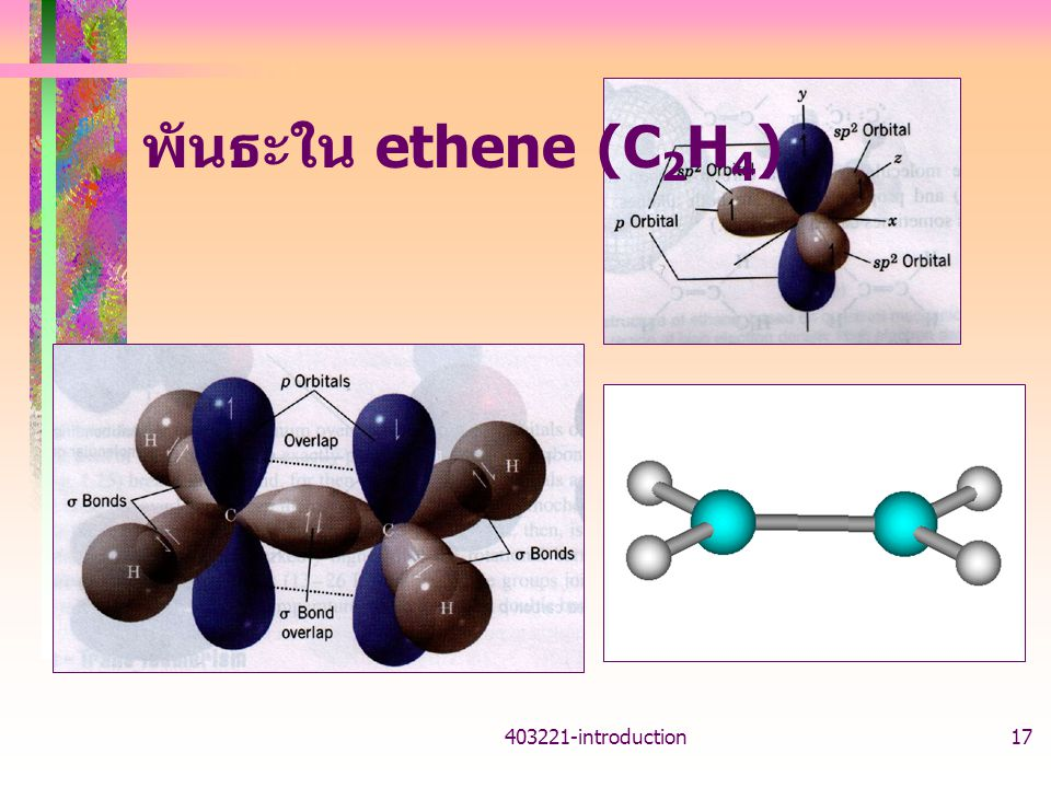 403221-introduction17 พันธะใน ethene (C 2 H 4 )