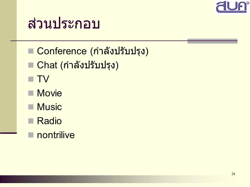 34 ส่วนประกอบ Conference ( กำลังปรับปรุง ) Chat ( กำลังปรับปรุง ) TV Movie Music Radio nontrilive