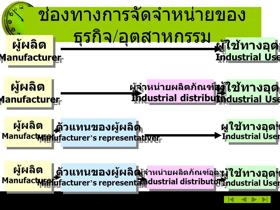 ช่องทางการจัดจำหน่ายของ ธุรกิจ / อุตสาหกรรม ผู้ใช้ทางอุตฯ Industrial User ผู้ใช้ทางอุตฯ Industrial User ผู้ผลิต Manufacturer ผู้ผลิต Manufacturer ผู้ผลิต Manufacturer ผู้ผลิต Manufacturer ผูใช้ทางอุตฯ Industrial User ผูใช้ทางอุตฯ Industrial User ตัวแทนของผู้ผลิต Manufacturer ' s representativer ตัวแทนของผู้ผลิต Manufacturer ' s representativer ผู้จำหน่ายผลิตภัณฑ์อุตฯ Industrial distributor ผู้จำหน่ายผลิตภัณฑ์อุตฯ Industrial distributor ผู้ผลิต Manufacturer ผู้ผลิต Manufacturer ผู้ใช้ทางอุตฯ Industrial User ผู้ใช้ทางอุตฯ Industrial User ผู้ผลิต Manufacturer ผู้ผลิต Manufacturer ตัวแทนของผู้ผลิต Manufacturer ' s representativer ตัวแทนของผู้ผลิต Manufacturer ' s representativer ผู้ใช้ทางอุตฯ Industrial User ผู้ใช้ทางอุตฯ Industrial User ผู้จำหน่ายผลิตภัณฑ์อุตฯ Industrial distributor ผู้จำหน่ายผลิตภัณฑ์อุตฯ Industrial distributor