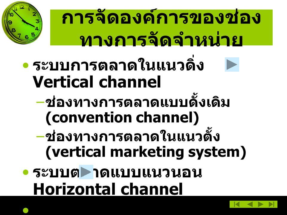 การจัดองค์การของช่อง ทางการจัดจำหน่าย ระบบการตลาดในแนวดิ่ง Vertical channel – ช่องทางการตลาดแบบดั้งเดิม (convention channel) – ช่องทางการตลาดในแนวตั้ง (vertical marketing system) ระบบตลาดแบบแนวนอน Horizontal channel ระบบตลาดแบบผสมผสาน Hybrid marketing channel