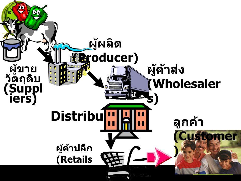 ผู้ขาย วัตถุดิบ (Suppl iers) ผู้ผลิต (Producer) ผู้ค้าส่ง (Wholesaler s) ผู้ค้าปลีก (Retails ) ลูกค้า (Customer ) Distributors