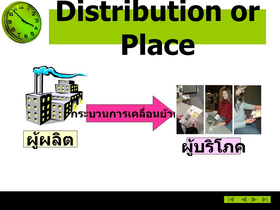 ประเภทของกิจการค้า ส่ง Manufactures Owned Wholesaling Independent Wholesaling Retailer Owned Wholesaling
