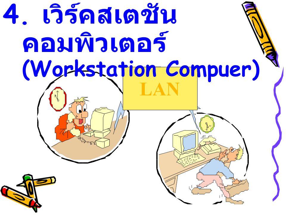 LAN 4. เวิร์คสเตชัน คอมพิวเตอร์ (Workstation Compuer)