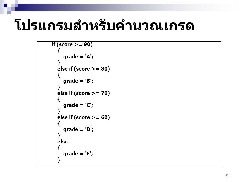 11 โปรแกรมสำหรับคำนวณเกรด if (score >= 90) { grade = 'A'; } else if (score >= 80) { grade = 'B'; } else if (score >= 70) { grade = 'C'; } else if (sco