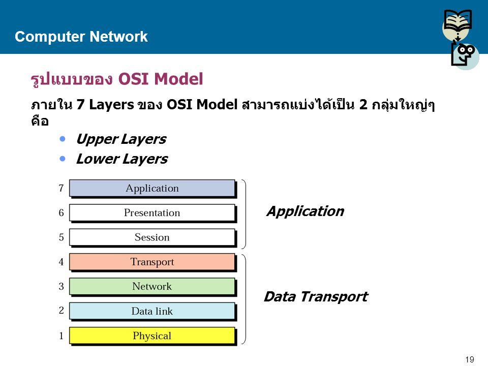 19 Proprietary and Confidential to Accenture Computer Network รูปแบบของ OSI Model ภายใน 7 Layers ของ OSI Model สามารถแบ่งได้เป็น 2 กลุ่มใหญ่ๆ คือ Uppe
