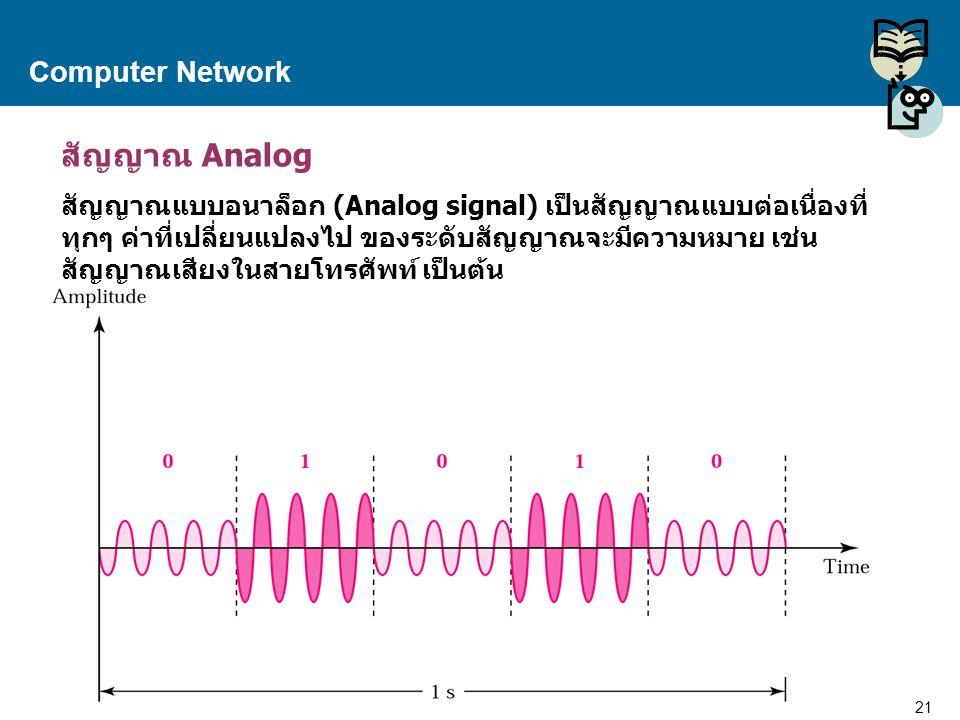 21 Proprietary and Confidential to Accenture Computer Network สัญญาณ Analog สัญญาณแบบอนาล็อก (Analog signal) เป็นสัญญาณแบบต่อเนื่องที่ ทุกๆ ค่าที่เปลี
