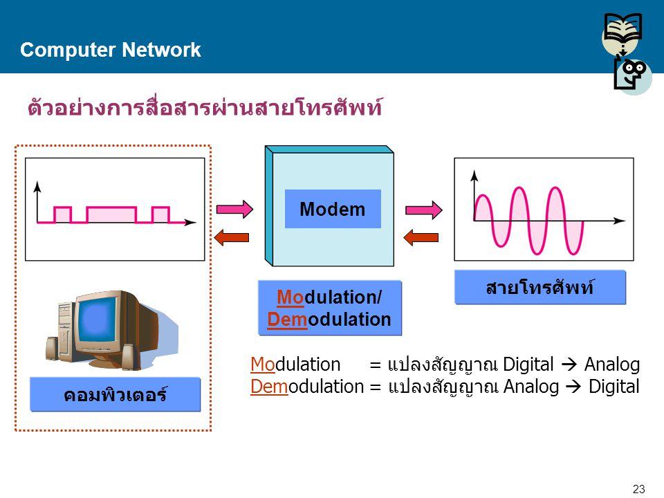 23 Proprietary and Confidential to Accenture Computer Network ตัวอย่างการสื่อสารผ่านสายโทรศัพท์ Modem สายโทรศัพท์ Modulation/ Demodulation คอมพิวเตอร์