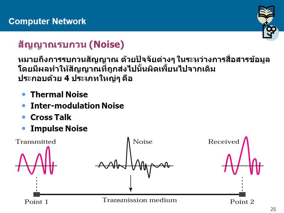 25 Proprietary and Confidential to Accenture Computer Network สัญญาณรบกวน (Noise) หมายถึงการรบกวนสัญญาณ ด้วยปัจจัยต่างๆ ในระหว่างการสื่อสารข้อมูล โดยม