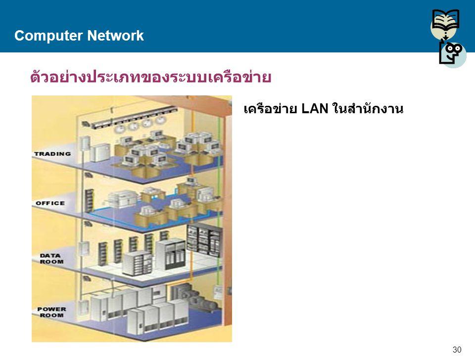 30 Proprietary and Confidential to Accenture Computer Network ตัวอย่างประเภทของระบบเครือข่าย เครือข่าย LAN ในสำนักงาน