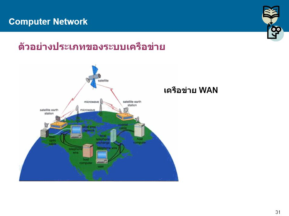 31 Proprietary and Confidential to Accenture Computer Network ตัวอย่างประเภทของระบบเครือข่าย เครือข่าย WAN