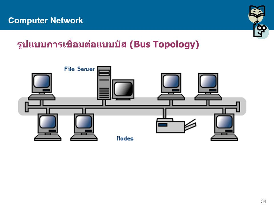 34 Proprietary and Confidential to Accenture Computer Network รูปแบบการเชื่อมต่อแบบบัส (Bus Topology)