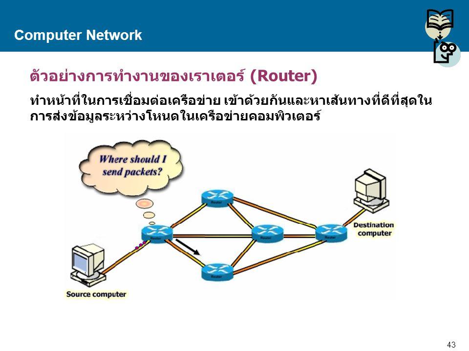 43 Proprietary and Confidential to Accenture Computer Network ตัวอย่างการทำงานของเราเตอร์ (Router) ทำหน้าที่ในการเชื่อมต่อเครือข่าย เข้าด้วยกันและหาเส