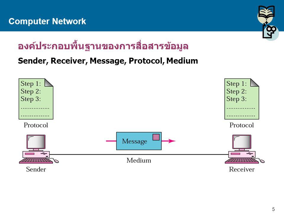 5 Proprietary and Confidential to Accenture Computer Network องค์ประกอบพื้นฐานของการสื่อสารข้อมูล Sender, Receiver, Message, Protocol, Medium