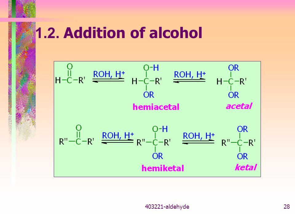 403221-aldehyde28 1.2. Addition of alcohol