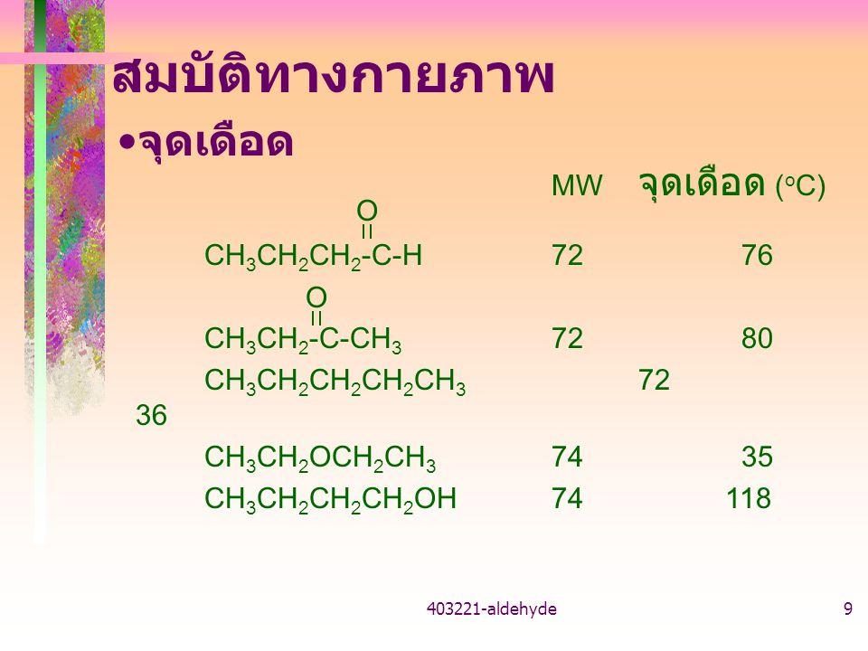 403221-aldehyde9 สมบัติทางกายภาพ จุดเดือด MW จุดเดือด ( o C) CH 3 CH 2 CH 2 -C-H72 76 CH 3 CH 2 -C-CH 3 72 80 CH 3 CH 2 CH 2 CH 2 CH 3 72 36 CH 3 CH 2 OCH 2 CH 3 74 35 CH 3 CH 2 CH 2 CH 2 OH74118 O O