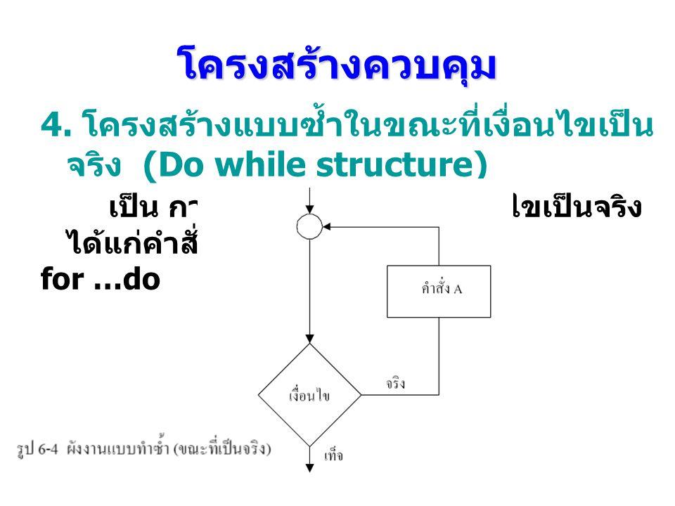 โครงสร้างควบคุม 4. โครงสร้างแบบซํ้าในขณะที่เงื่อนไขเป็น จริง (Do while structure) เป็น การทํางานซํ้าขณะที่เงื่อนไขเป็นจริง ได้แก่คําสั่ง while do และ