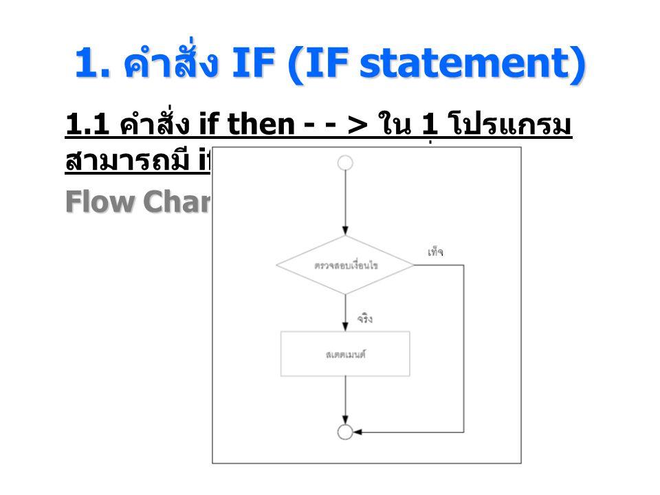 1. คําสั่ง IF (IF statement) 1.1 คำสั่ง if then - - > ใน 1 โปรแกรม สามารถมี if then ได้หลายที่ Flow Chart :