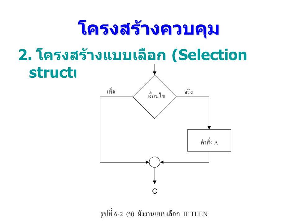 โครงสร้างควบคุม 2. โครงสร้างแบบเลือก (Selection structure)