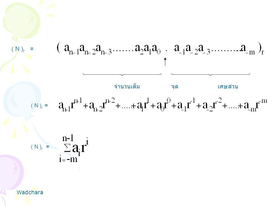 ( N ) r = จำนวนเต็ม จุด เศษส่วน ( N ) r =