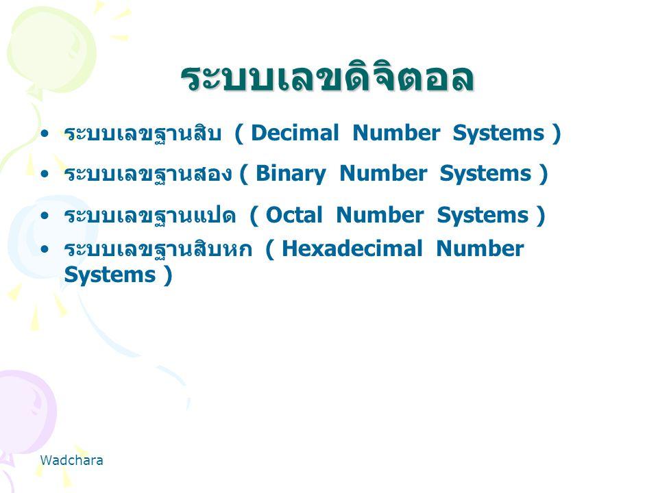 Wadchara ระบบเลขดิจิตอล ระบบเลขฐานสิบ ( Decimal Number Systems ) ระบบเลขฐานสอง ( Binary Number Systems ) ระบบเลขฐานแปด ( Octal Number Systems ) ระบบเล