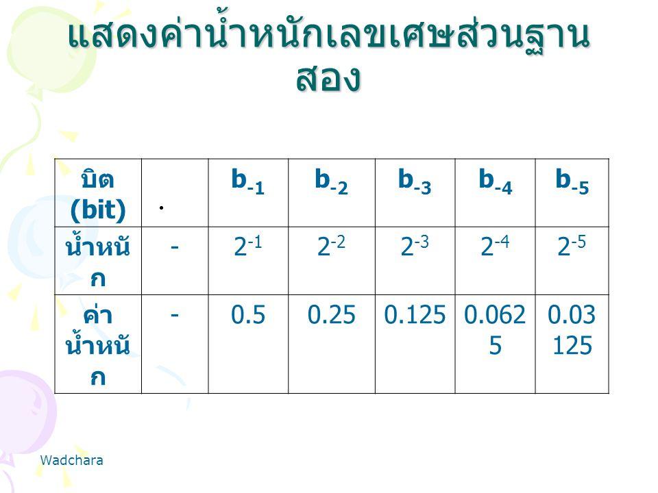 แสดงค่าน้ำหนักเลขเศษส่วนฐาน สอง บิต (bit) b -1 b -2 b -3 b -4 b -5 น้ำหนั ก -2 -1 2 -2 2 -3 2 -4 2 -5 ค่า น้ำหนั ก -0.50.250.1250.062 5 0.03 125