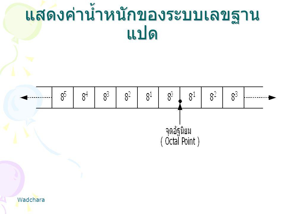 แสดงค่าน้ำหนักของระบบเลขฐาน แปด