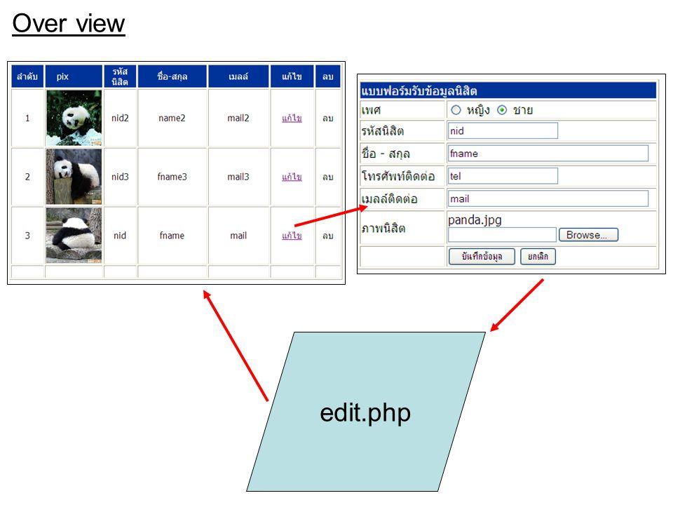 การแก้ไขข้อมูล 1.ไฟล์ connect.php 2. ตารางที่มีข้อมูล nisit ในฐานข้อมูล prg2x 3.