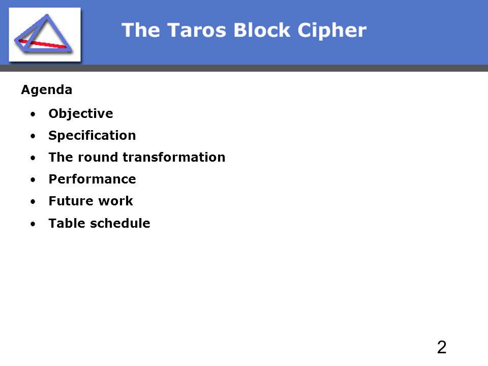 13 Kbits/sec Encrypt Chart