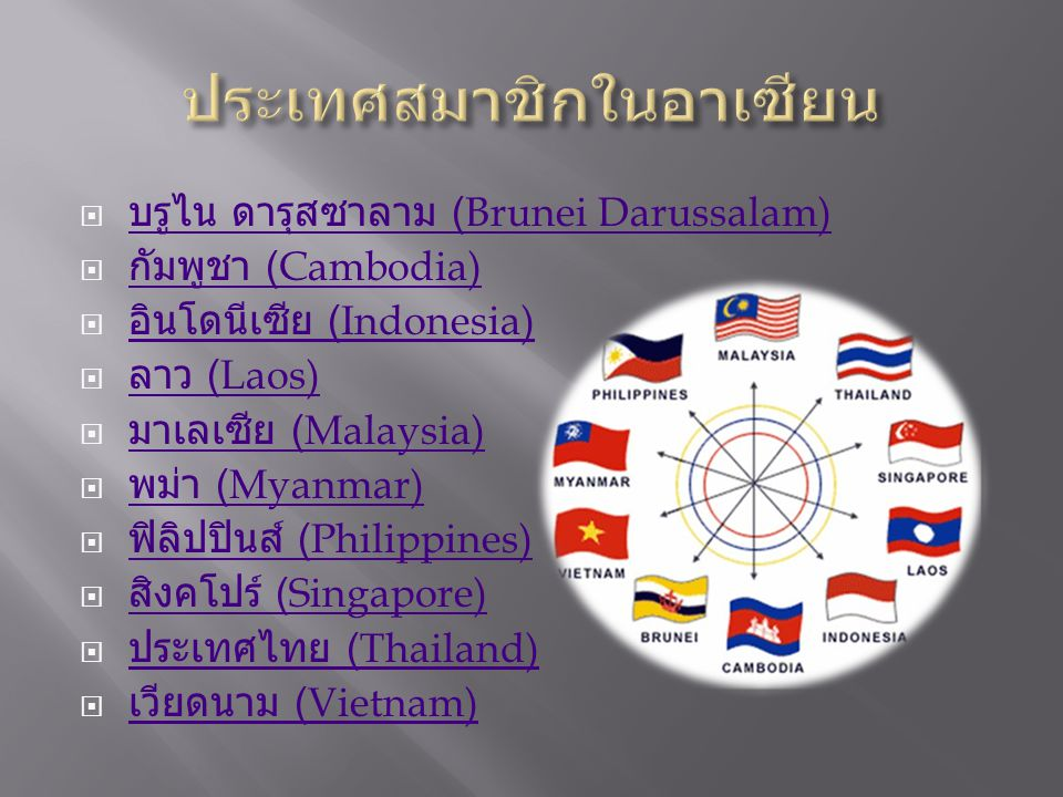  บรูไน ดารุสซาลาม (Brunei Darussalam) บรูไน ดารุสซาลาม (Brunei Darussalam)  กัมพูชา (Cambodia) กัมพูชา (Cambodia)  อินโดนีเซีย (Indonesia) อินโดนีเ