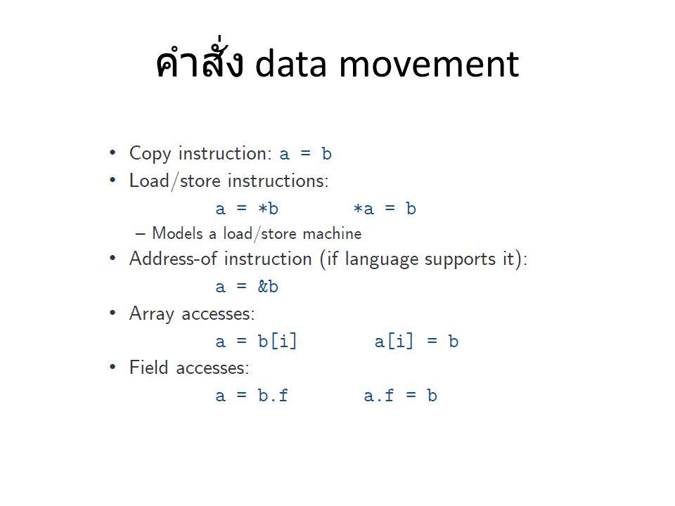 คำสั่ง data movement
