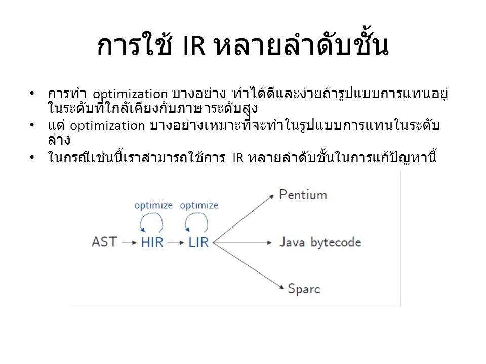 ตัวอย่างการแปล : while loop