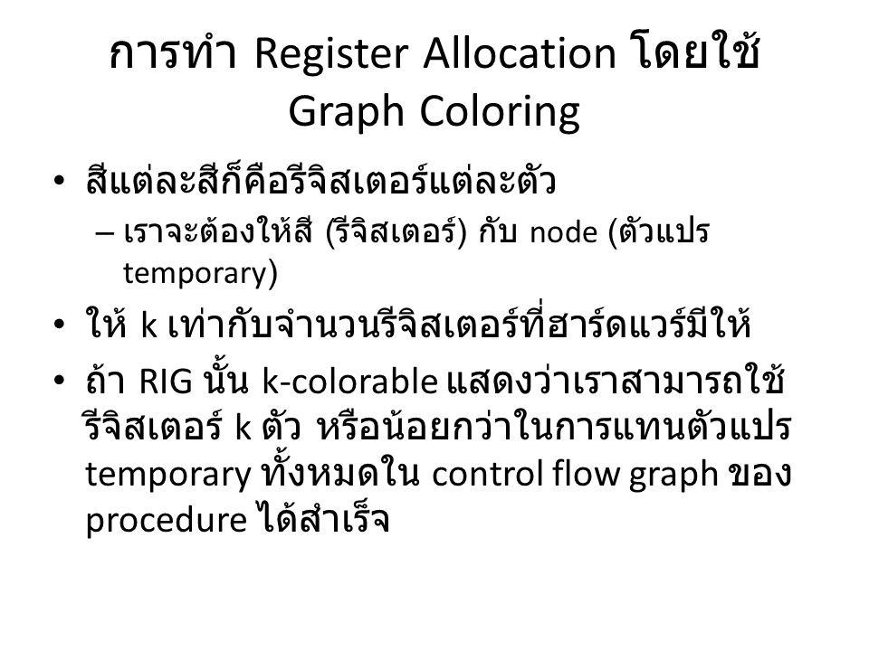 การทำ Register Allocation โดยใช้ Graph Coloring สีแต่ละสีก็คือรีจิสเตอร์แต่ละตัว – เราจะต้องให้สี ( รีจิสเตอร์ ) กับ node ( ตัวแปร temporary) ให้ k เท