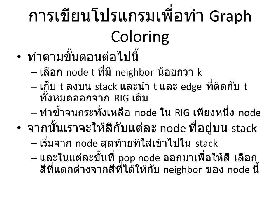 การเขียนโปรแกรมเพื่อทำ Graph Coloring ทำตามขั้นตอนต่อไปนี้ – เลือก node t ที่มี neighbor น้อยกว่า k – เก็บ t ลงบน stack และนำ t และ edge ที่ติดกับ t ท
