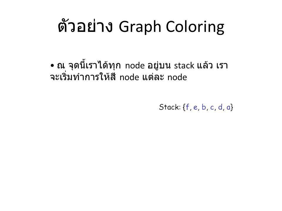 ณ จุดนี้เราได้ทุก node อยู่บน stack แล้ว เรา จะเริ่มทำการให้สี node แต่ละ node