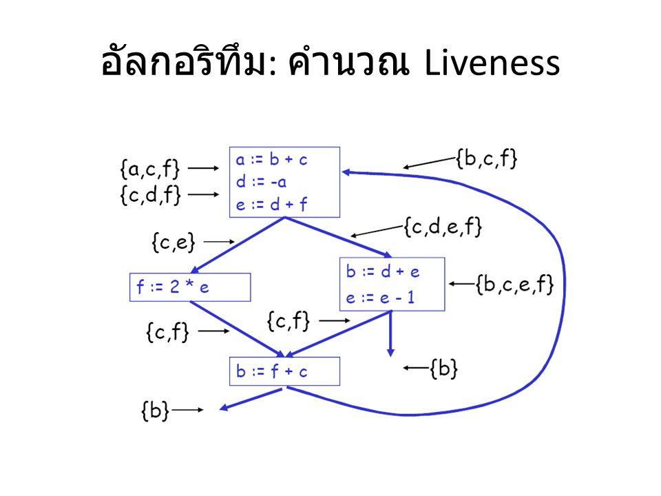 อัลกอริทึม : Register Interference Graph สร้าง undirected graph ที่ – มี node เป็นตัวแปร temporary – มี edge ระหว่าง node ที่แทนตัวแปร temporary t1 และ t2 ถ้าทั้งสอง live พร้อมกัน ณ จุดใดๆของ โปรแกรม เรียก graph ที่สร้างขึ้นนี้ว่า register interference graph (RIG) – ตัวแปร temporary 2 ตัว สามารถถูกจัดเข้าอยู่ที่ รีจิสเตอร์ตัวเดียวได้ถ้าไม่มี edge ที่เชื่อมระหว่างตัว แปรสองตัวนี้