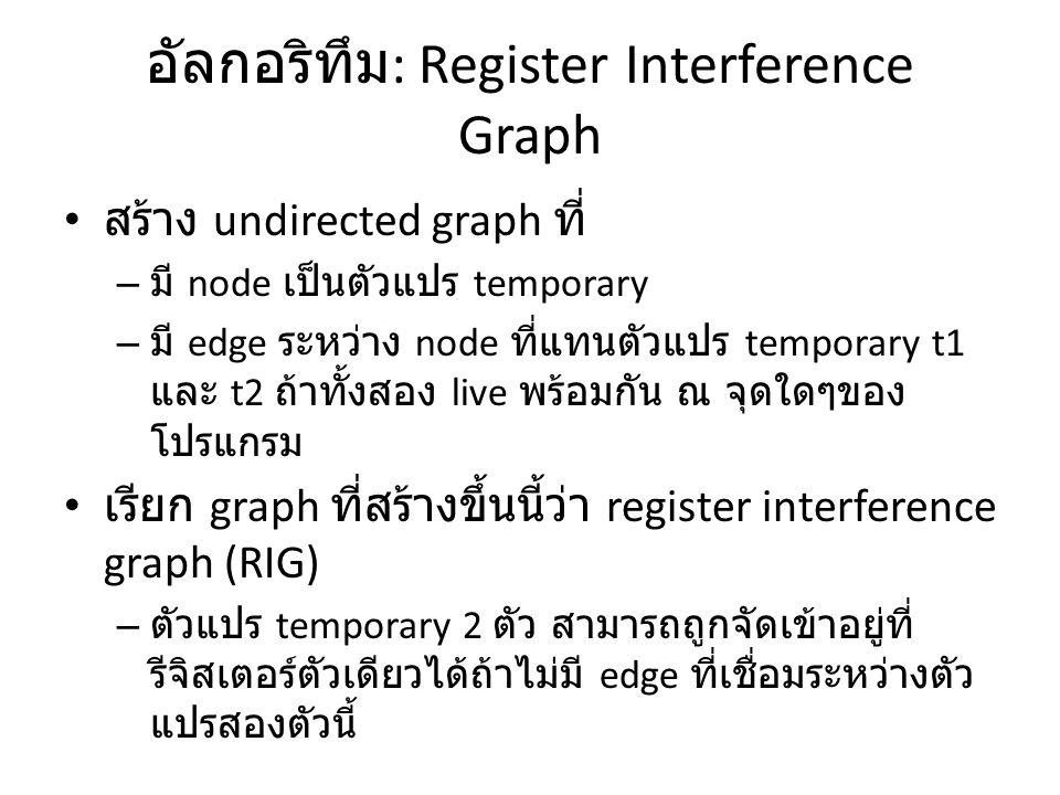 อัลกอริทึม : Register Interference Graph สร้าง undirected graph ที่ – มี node เป็นตัวแปร temporary – มี edge ระหว่าง node ที่แทนตัวแปร temporary t1 แล