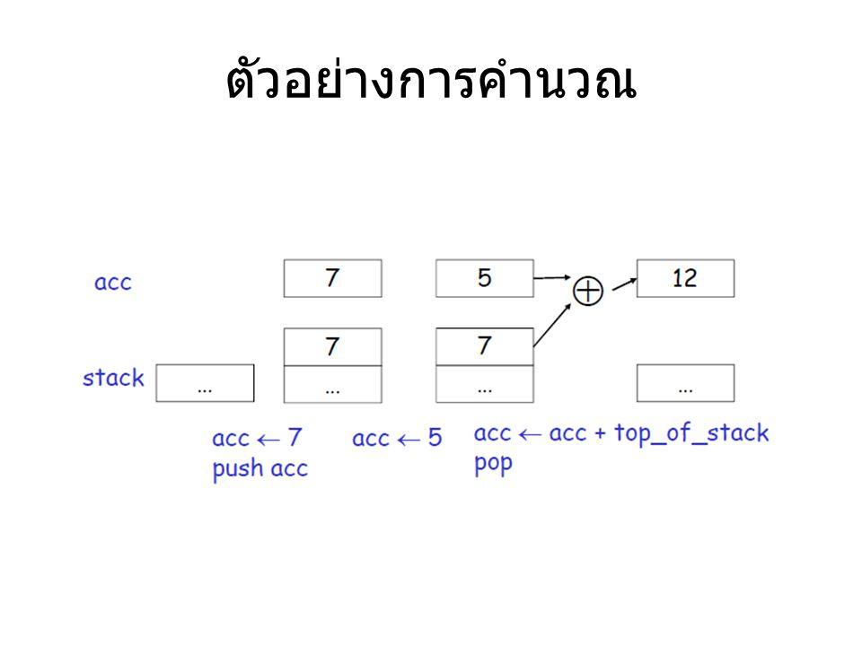 ตัวอย่างการคำนวณ