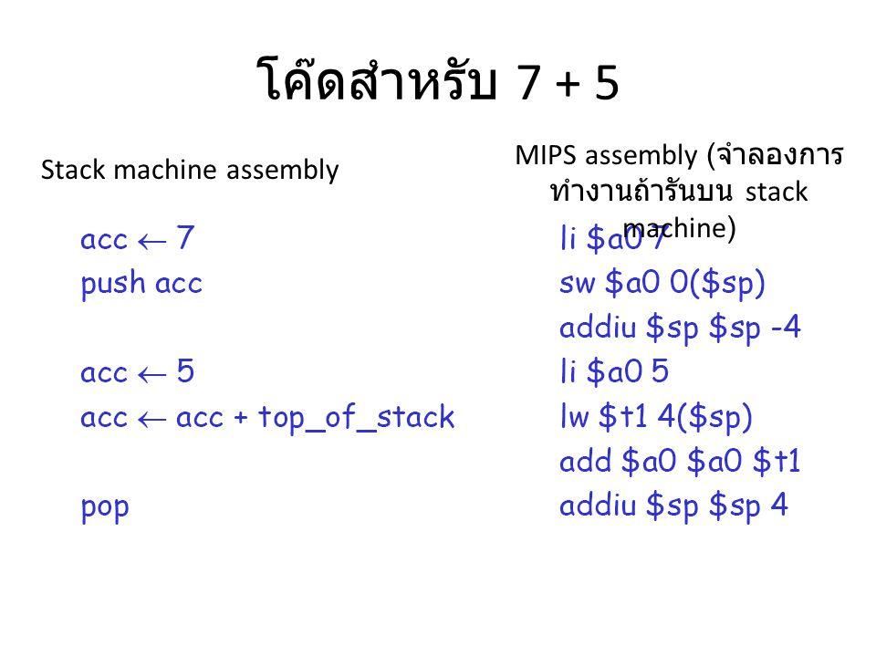 โค๊ดสำหรับ 7 + 5 MIPS assembly ( จำลองการ ทำงานถ้ารันบน stack machine) Stack machine assembly