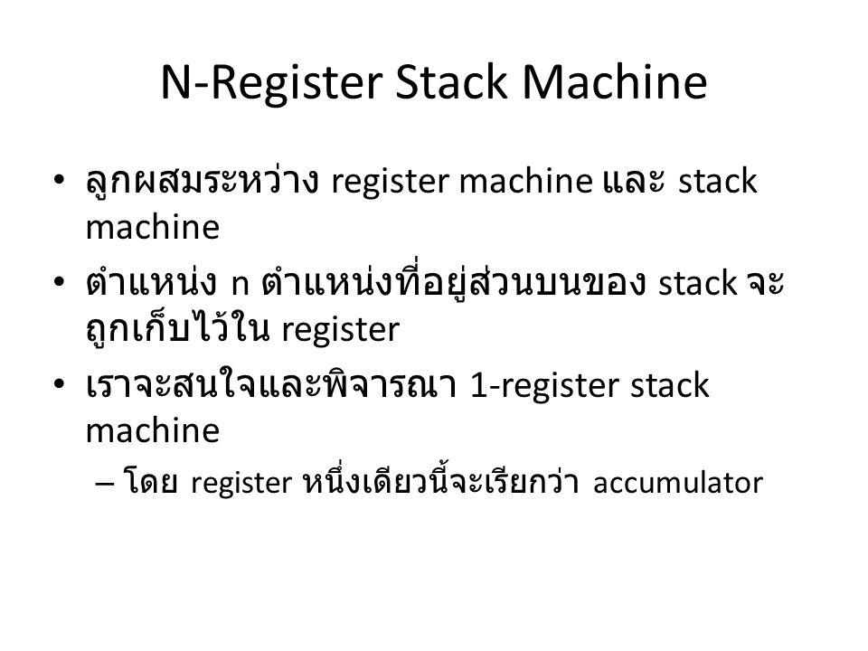 N-Register Stack Machine ลูกผสมระหว่าง register machine และ stack machine ตำแหน่ง n ตำแหน่งที่อยู่ส่วนบนของ stack จะ ถูกเก็บไว้ใน register เราจะสนใจแล