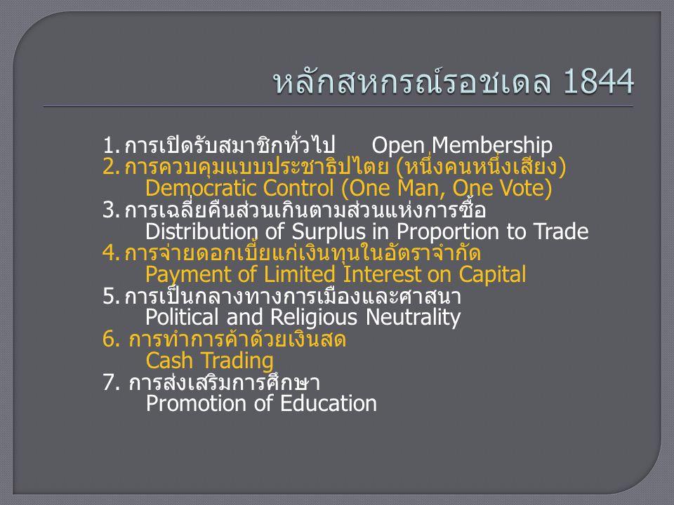 หลักมูลฐาน Fundamental Principles 4 ประการ หลักประกอบ Subsidiary Principles 3 ประการ หลักมูลฐาน Fundamental Principles 1.การเปิดรับสมาชิกทั่วไป Open Membership 2.การควบคุมแบบประชาธิปไตย (หนึ่งคนหนึ่งเสียง) Democratic Control (One Man, One Vote) 3.การเฉลี่ยคืนส่วนเกินตามส่วนแห่งการซื้อ Distribution of Surplus in Proportion to Trade 4.การจ่ายดอกเบี้ยแก่เงินทุนในอัตราจำกัด Payment of Limited Interest on Capital