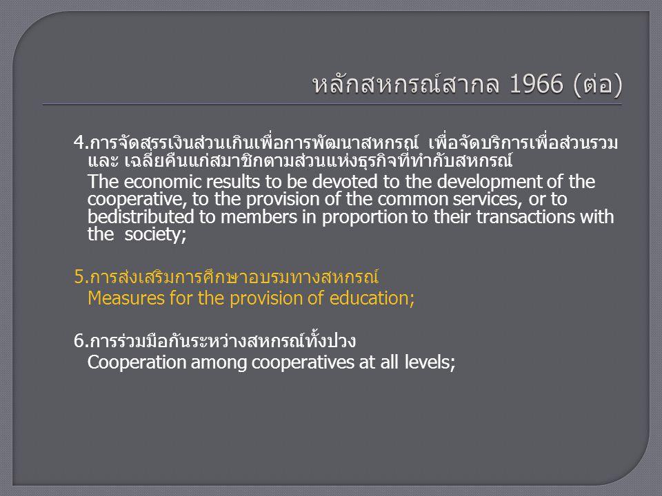 1.การเปิดรับสมาชิกทั่วไปและด้วยความสมัครใจ Voluntary and Open Membership 2.การควบคุมโดยสมาชิกตามหลักประชาธิปไตย Democratic Member Control 3.การมีส่วนร่วมทางเศรษฐกิจโดยสมาชิก Member Economic Participation 4.การปกครองตนเองและความเป็นอิสระ Autonomy and Independence 5.การศึกษา การฝึกอบรม และข่าวสาร Education, Training and Information 6.การร่วมมือระหว่างสหกรณ์ Co-operation among Co-operatives 7.ความเอื้ออาทรต่อชุมชน Concern for Community หลักสหกรณ์ 1995
